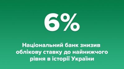СТАВКУ ЗНИЖЕНО !
